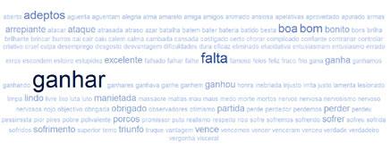 As palavras mais frequentes nos tweets nacionais sobre Portugal