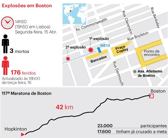[Imagem: bostonexplosoes.jpg]