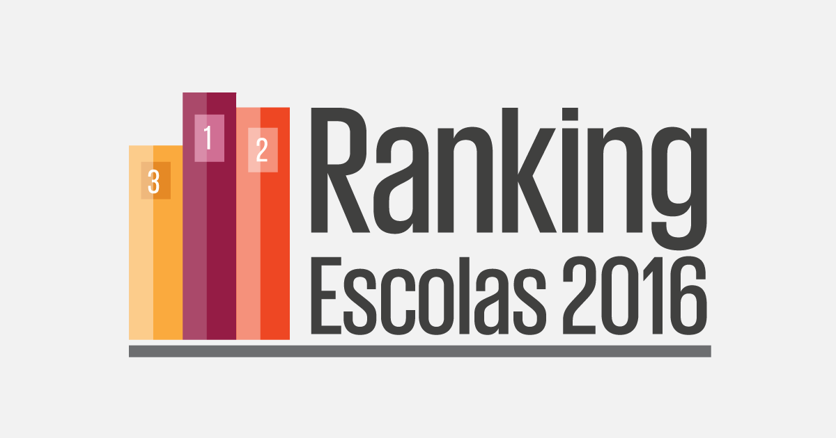 ranking das escolas 2016 listas completas p blico. Black Bedroom Furniture Sets. Home Design Ideas